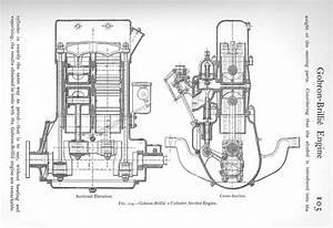 Semi Ot - Opposed Piston    Opposed Cylinder Motor