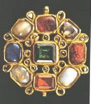 Quality Of Gems(Source:planetarygems.com) MyIndianGuide.com