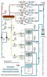 Marine Refrigeration Provision Room
