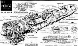 How Is A Turbofan Engine Shaft Supported Inside The Engine Casing