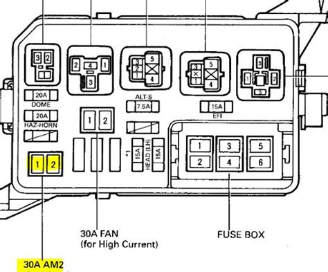 93 Corolla Fuse Box by 1993 Toyota Corolla Fuse Box Diagram Pictures To Pin On