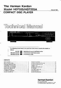 Harman Kardon Avi150 Service Manual Free Download