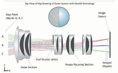 Lens 3d Vr Digital Cameras Nx Single