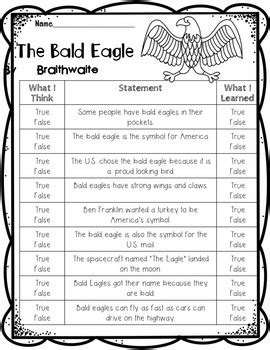 American Symbols by First Grade Roars | Teachers Pay Teachers