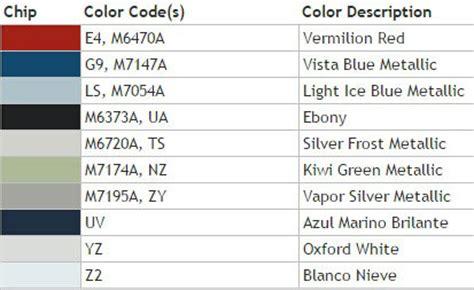 28 paint colors to help focus sportprojections
