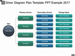 Driver Diagram Plan Template Ppt Example 2017