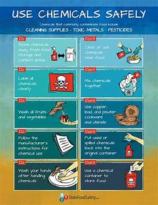 21 best Food Safety Posters images on Pinterest | Safety ...