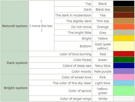 animal crossing new leaf hair colors the world s catalog of ideas