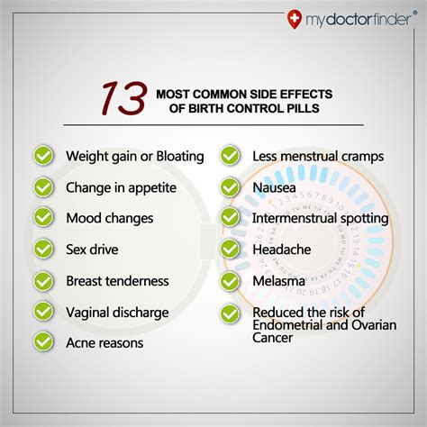hormone pills 13 most common side effects of birth pills my