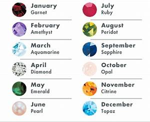 Birthstones And Their Meanings Mosteller American