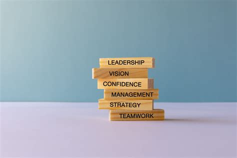 leadership smart goals examples