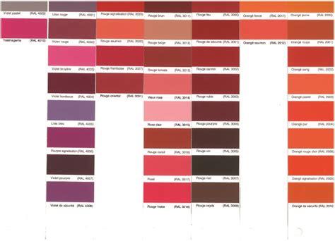 chambre mur violet nuancier ral couleurs de peinture universelle