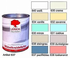 Din En 13300 : m belkreidefarbe deckend leinos naturfarben ~ Orissabook.com Haus und Dekorationen
