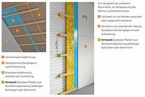 Badezimmer Decke Verkleiden : ausbau mit holz unterkonstruktion ~ Markanthonyermac.com Haus und Dekorationen