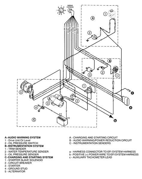 Mercruiser Oildyne Trim Pump Wiring Diagram