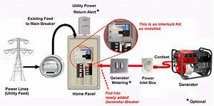 Panel Interlock Kit Kits