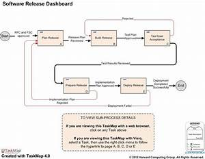 download the itil software release management best With software release management template