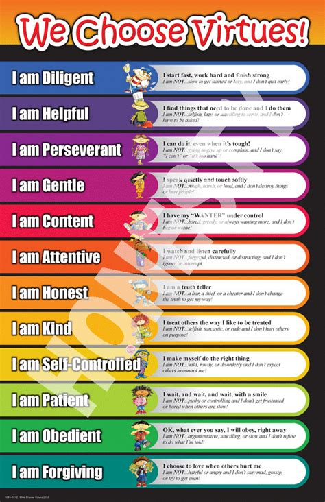 Examples of Moral Virtues Aristotle