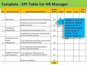 free kpi template excel process kpi examples template kpi With kpi measurement template