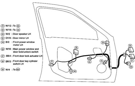 i a nissan sentra 2002 gxe i accidentally pulled apart drivers side window door lock