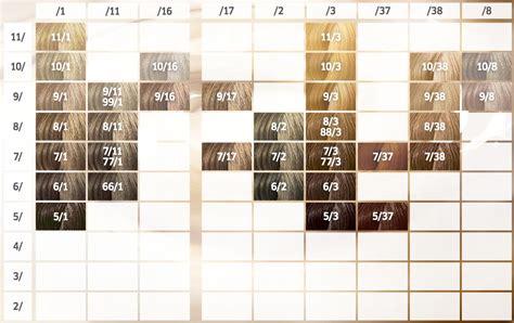 koleston color chart wella koleston hair colour hair colour