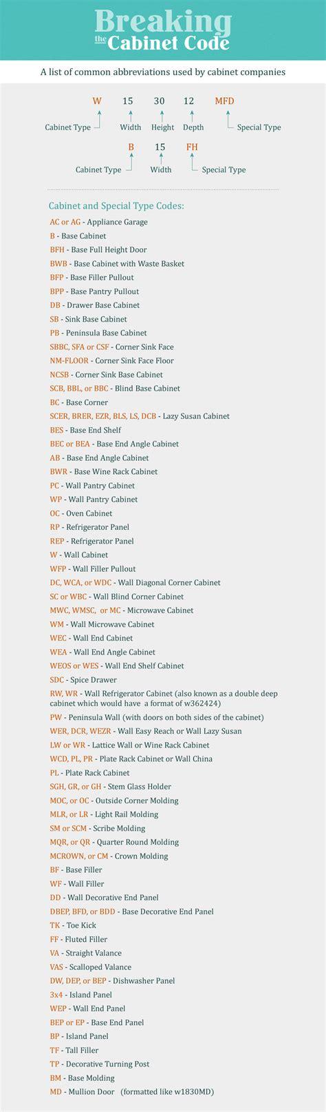 kitchen cabinet code rta kitchen cabinets