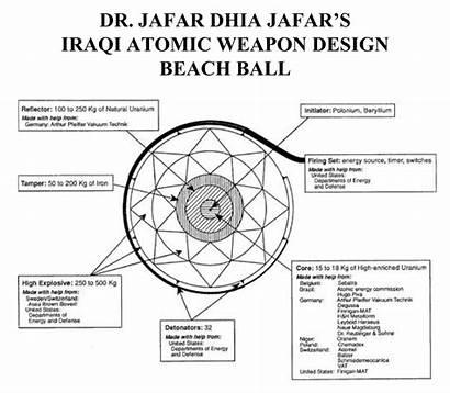 Ball Beach Iraqi Nuclear Dr Iran Weapons