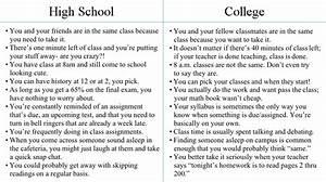 college vs high school essay compare and contrast compare