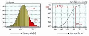 Häufigkeitsverteilung Berechnen : kumulative h ufigkeitsverteilung ~ Themetempest.com Abrechnung
