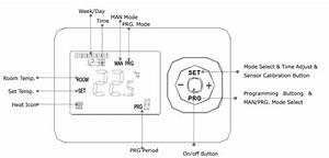 Digital Smart Wifi Wireless Internet Smart Boiler Home