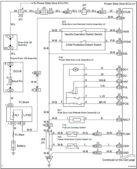 Toyota Sienna Service Manual Power Slide Door Does Not