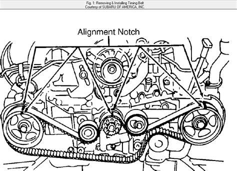 Timing Belt Broke Subaru Impreza Outback