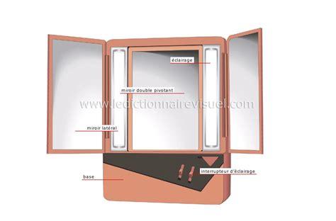 miroir a la coupe 28 images coiffure le miroir votre nouveau 233 l 233 gant 224 la coupe de