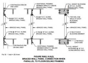 Wood Floor Joist Bridging by Details For Non Bearing Walls Parallel To Floor Joists