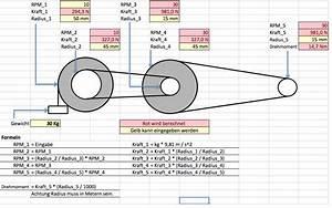 Untersetzung Berechnen : berechnung von kraft im unter bersetzung wissenstransfer anlagen und maschinenbau berechnung ~ Themetempest.com Abrechnung