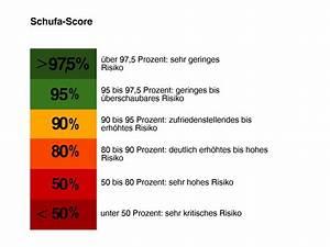 Schufa Auskunft Mieter : bonit tspr fung auskunft einholen kreditw rdigkeit beweisen ~ Lizthompson.info Haus und Dekorationen