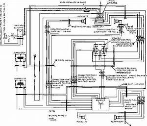Hse - Flow Diagram