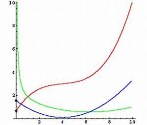 Grenzkosten Berechnen : kosten und preistheorie ~ Themetempest.com Abrechnung