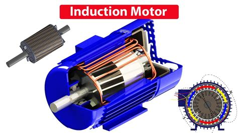 Electric Motor Works by How Does An Induction Motor Work How It Works 3 Phase