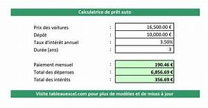 Pret Auto : financier tableau excel part 2 ~ Gottalentnigeria.com Avis de Voitures
