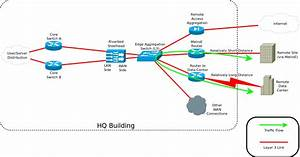 Diagram For Lan Network