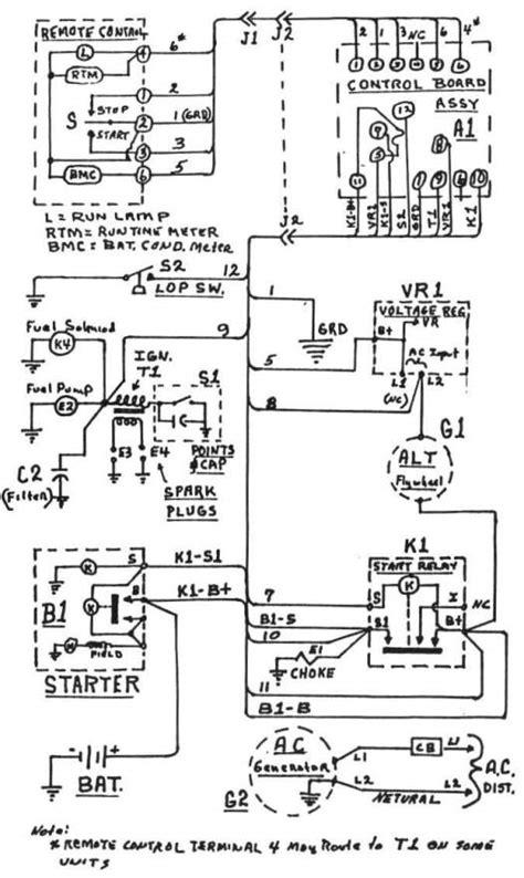Onan Generator Parts Diagram Periodic Diagrams Science