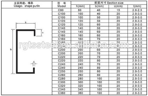 c purlin bracket c channel steel price buy c channel