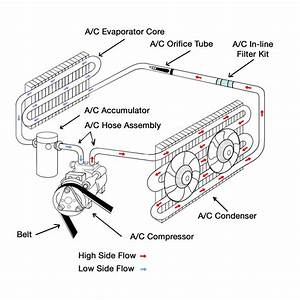 How Your Car U2019s Ac Works