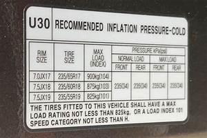Kia Sorento Tyre Pressure