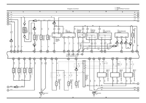 Repair Guides Overall Electrical Wiring Diagram
