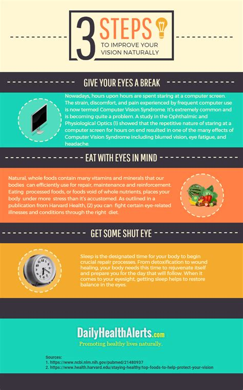 How To Improve Your Vision Naturally  Daily Health Alerts