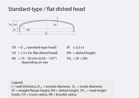 Standard-type / Flat dished head - Van den Anker