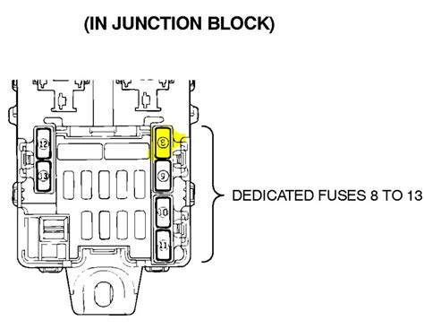 I Am Trying To Locate The Fuse Box Location by I A Mitsubishi Montero Sport 2002 Xl I Am Trying To