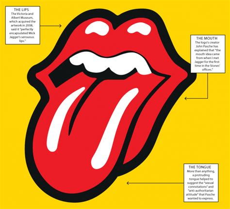 mick jaggers mouth   rolling stones